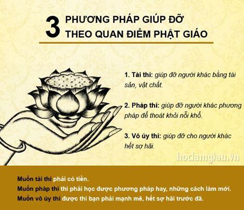 3 phương pháp giúp đỡ theo quan điểm Phật giáo