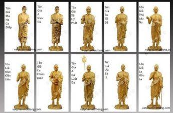 Mười đại đệ tử của Đức Phật Thích Ca Mâu Ni