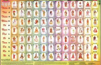 Chú Đại Bi minh họa qua 84 hình ảnh