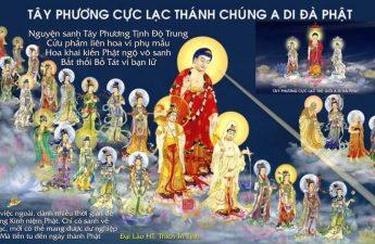 Tây Phương Cực Lạc thánh chúng A Di Đà Phật